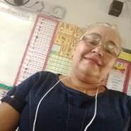 doroteiaabreu's profile photo