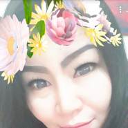 chery4009's profile photo