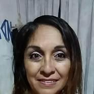 qualitasmaru09's profile photo