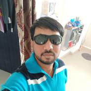 nishant1961's profile photo