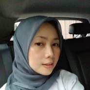 dewir9562's profile photo