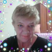 wieslawag14's profile photo