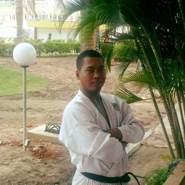 rizalryansyah's profile photo