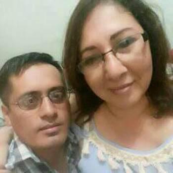 yudiss323_Ahuachapan_Single_Male