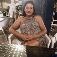 encarnal's profile photo