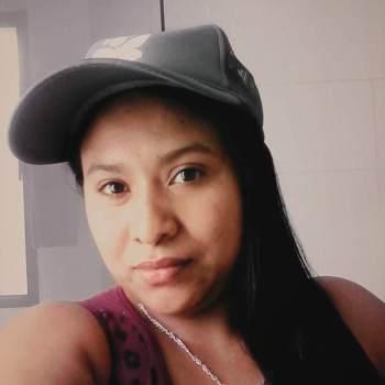 munosp_Antioquia_Độc thân_Nữ