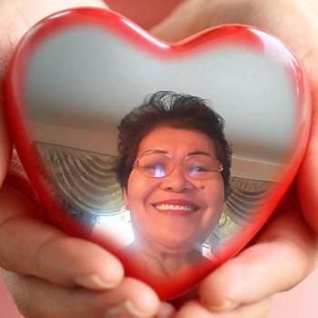 danapp3 's profile picture