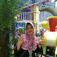 ayangb's profile photo