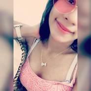 breisylinethlaosiita's profile photo