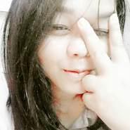 Beenieme88's profile photo