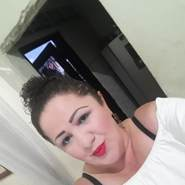almaritam's profile photo