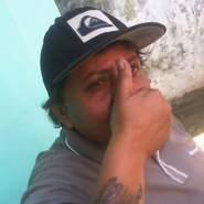claudeteoliveirao's profile photo