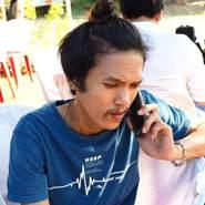 prasits24's profile photo