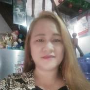 edena361's profile photo