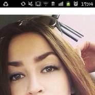 gulaye12355's profile photo