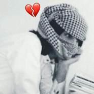 ameina15's profile photo