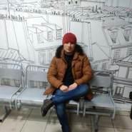 zafarjon94934's profile photo