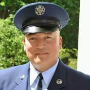 davidbrushroland's profile photo