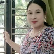 nguyetn20's profile photo