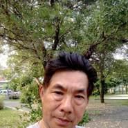 user_waxks45's profile photo