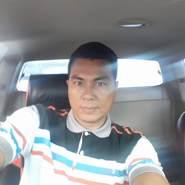 user_tdiv136's profile photo