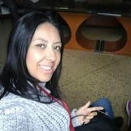 rocivg's profile photo