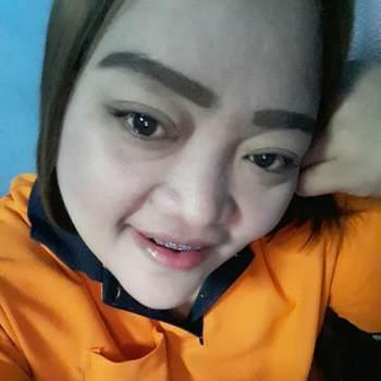 user_fcyel49_Phra Nakhon Si Ayutthaya_Độc thân_Nữ