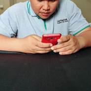 ritthichaim's profile photo