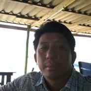 user_cypva865's profile photo