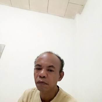 DOMYNUS_Nusa Tenggara Timur_Solteiro(a)_Masculino