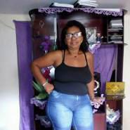 mariad1224's profile photo