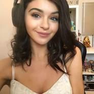 zayolota898's profile photo
