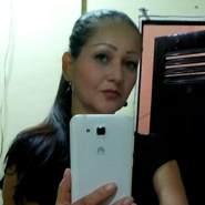 milenadavila's profile photo