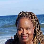 cynthiam121's profile photo