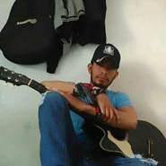 rajar261's profile photo