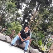 gunturramdani's profile photo