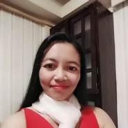 yudhy431's profile photo