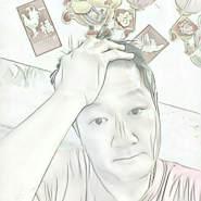 leonardliml's profile photo