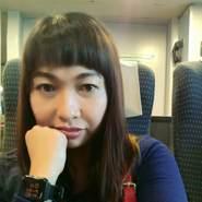 anar0379's profile photo