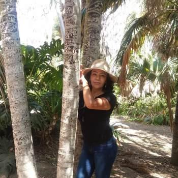 olgalilinavarrete_California_Single_Female