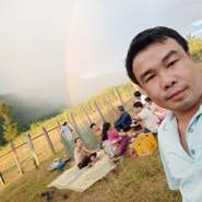 thongluk20's profile photo