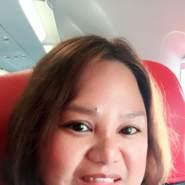 ton392's profile photo