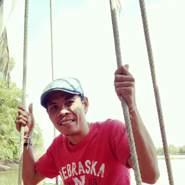 sakdichaysikae705's profile photo