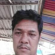 user_msgnl5034's profile photo