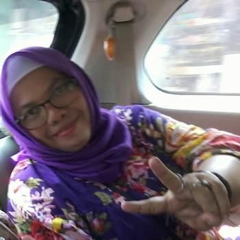 laeliao3_Jakarta Raya_Single_Female