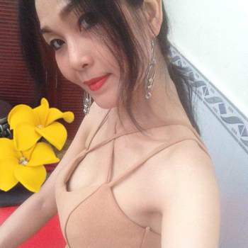 thuyt801_Ha Noi_Single_Female