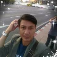 yuttapongs2's profile photo