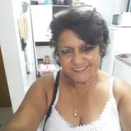 angelam108's profile photo