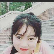 Anht2945's profile photo