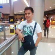 ianbuenafe06's profile photo